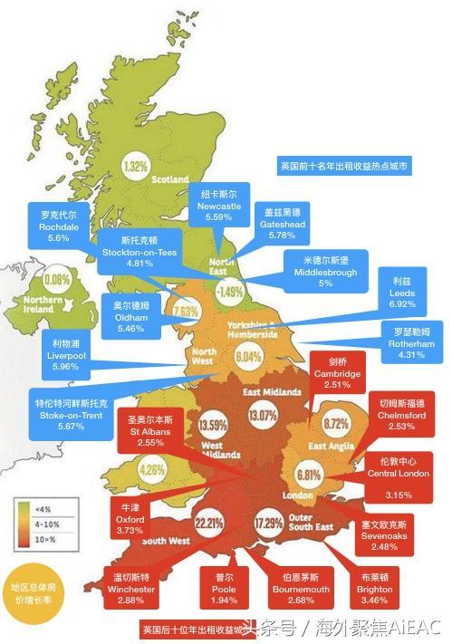 投资出租类房产的数点建议-英国房产投资101