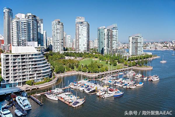 主要城市居民房屋可负担能力极差 却并不阻碍持续加息