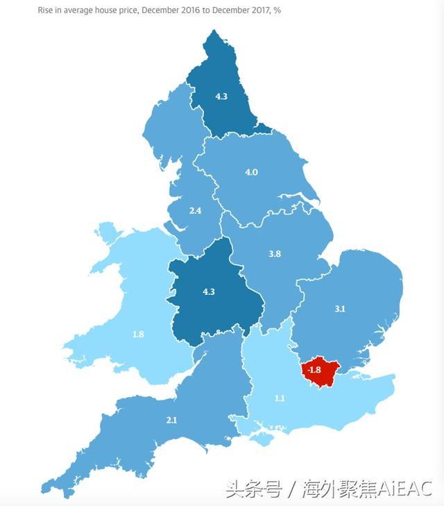 预计英国2018年房价将上涨1%——Rightmove