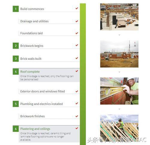 如何在英国购买期房 买房步骤与注意事项 英国房产投资201