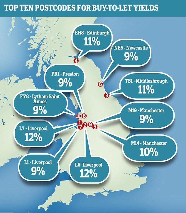 投资英国房地产最佳市镇 学生住宿热点地区是租赁投资的最佳选择