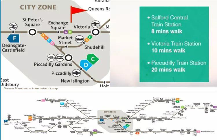 英国曼城未来新的城市中心——Blackfriars